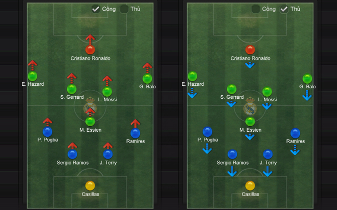 FIFA Online 3: Chiến thuật chống lại đội hình 5 hậu vệ