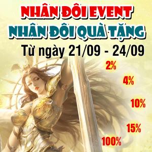 Event Khủng: Mua Thẻ BIT Nhận Khuyến Mãi 2% - 100%
